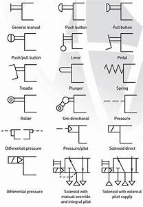 Hydraulic Flow Schematic Symbols