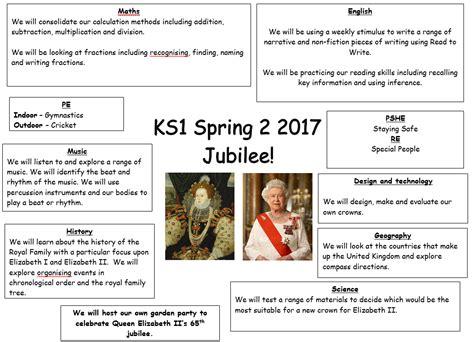 castle view year 2 homework