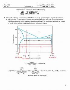 Binary Phase Diagram Questions And Answers