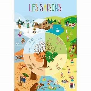 Achat Citronnier 4 Saisons : poster p dagogique en pvc 76x52cm les saisons achat ~ Premium-room.com Idées de Décoration