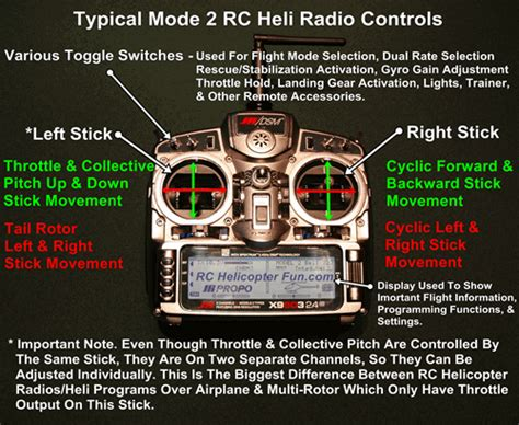 rc helicopter controls work