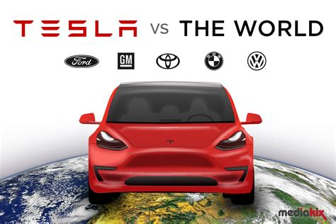 Tesla Vs by Tesla Vs The World A Comparison Look Infographic