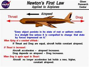 Give Examples For Newton U0026 39 S Laws Of Motion   All The Three