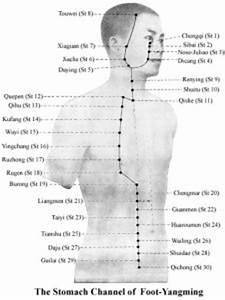 Chinese Foot Chart Chinese Acupuncture Wing Chun Kwoon Traditional Wing