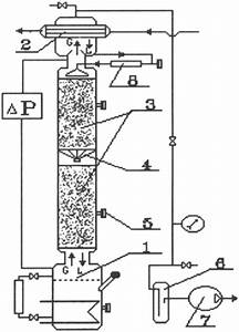 Schematic Diagram Of Assembly For Water Distillation  The