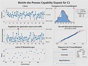 Maschinenfähigkeit Berechnen : prozessfaehigkeit minitab ~ Themetempest.com Abrechnung