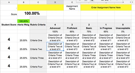 think with google template for google docs google sheets rubric template teacher tech