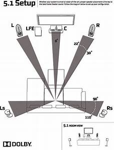 51 Home Theater Setup Diagram