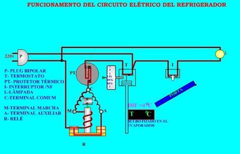 circuito electrico de refrigeracion animacion manuales de refrigeraci 211 n