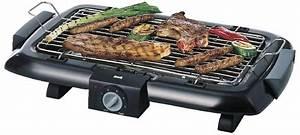 Prix D Un Barbecue : barbecue electrique tg 3140 ~ Premium-room.com Idées de Décoration