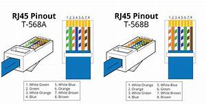 Ethernet Wiring Diagram 568a
