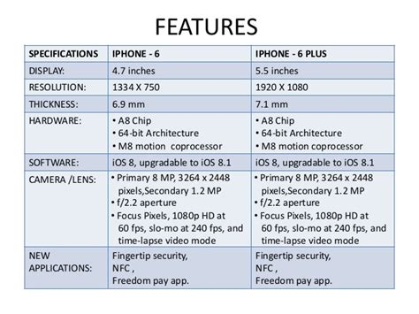 iphone 6 specifications iphone6 finalppt
