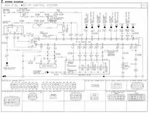similiar automatic transmission wiring diagram keywords 1991 mazda b2600 4x2 automatic transmission wiring diagram
