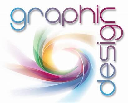 Graphic Designs Graphics Ad Web America