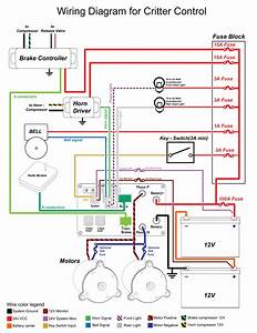 Railbus Controller