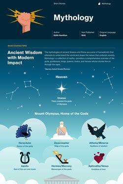 mythology study guide  hero