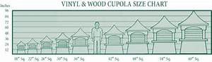 selecting your cupola size accent building products With cupola sizing guide