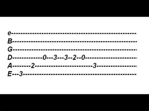 How to play la bamba on guitar