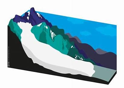 Glacier Glaciers Glacial Animated Ice Edu Introduction