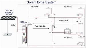 Energy Saving: Diy solar power for homes
