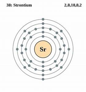 Strontium Definition  Facts  Symbol  Discovery  Properties