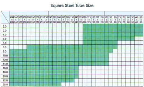 square steel tube size chart zorginnovisie