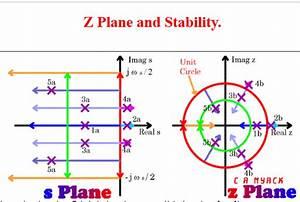 Laplace Math Function Helps Explain The Math War