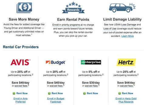 car rental coupons young driver fee