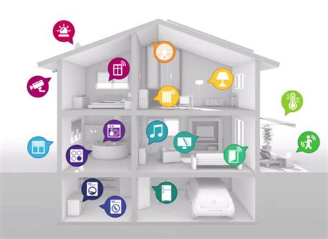 home design for mac smart home systems in philadelphia computers xcetera