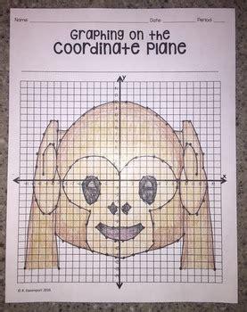 hear  evil emoji graphing   coordinate plane