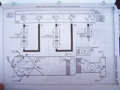 2002 Lincoln L Wiring Diagram by 2002 Jeep Wrangler 4 0 Engine Diagram Downloaddescargar