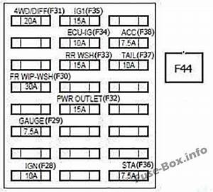 2007 Toyota Fj Cruiser Fuse Box Diagram : fuse box diagram toyota fj cruiser 2006 2017 ~ A.2002-acura-tl-radio.info Haus und Dekorationen