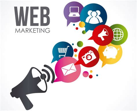 Website Marketing by Marketing Web Marketing Ludhiana Punjab India