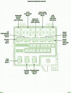 2017 Dodge Dart Sxt Interior Fuse Box Diagram