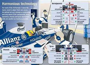 What is the physics behind the mechanical design of a
