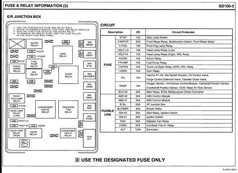2016 nissan sentra radio wiring diagram imageresizertool