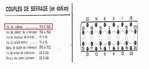 Couple De Serrage : cote serrage culasse 1000 dt ~ Medecine-chirurgie-esthetiques.com Avis de Voitures