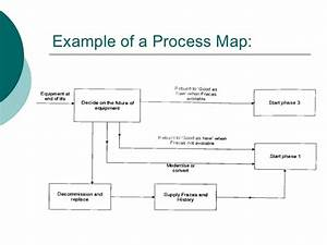 process mapping examples employee absence process map With thought process map template