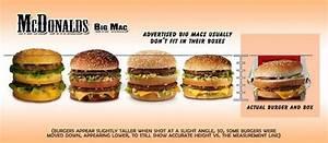 Les Burgers de fast food : Publicité VS Real life