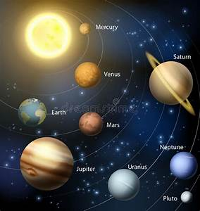 Solar System Planets Stock Vector  Illustration Of Mercury