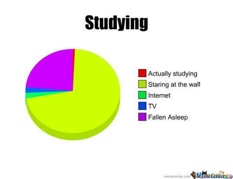 Funny Study Memes - studying by teastrawberry meme center