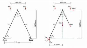 Druck Berechnen : druck oder zugstab berechnen wissenstransfer anlagen und maschinenbau berechnung von ~ Themetempest.com Abrechnung