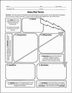 50 Plot Diagram Worksheet Pdf
