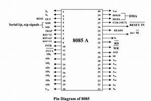 8085 Microprocessor  U00bb Examradar