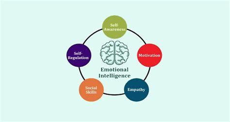 emotionally intelligent leader emc leaders