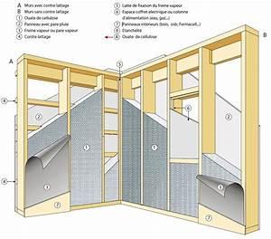 Epaisseur Mur Ossature Bois : isolation int rieure mur ossature bois ~ Melissatoandfro.com Idées de Décoration