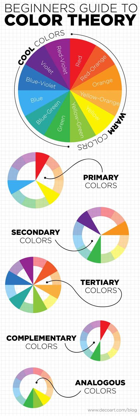 decoart blog color theory basics the color wheel fun