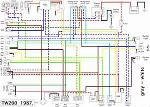 Yamaha Tw200 Wiring Diagram