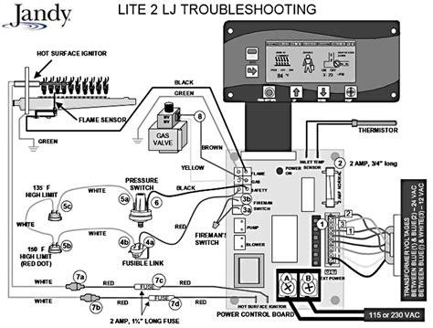 Digital Pool Heater Troubleshooting Guide