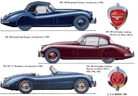 Jaguar XK Series | Jaguar xk, Jaguar car, Jaguar daimler
